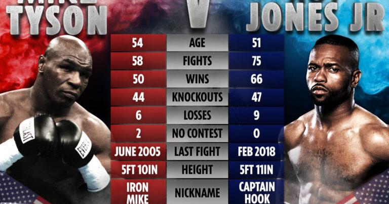 """""""Cel mai rău om al planetei"""", revenire spectaculoasă în ringul de box"""